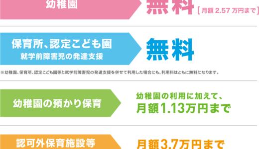 幼児教育の無償化で教育格差は広がる!!